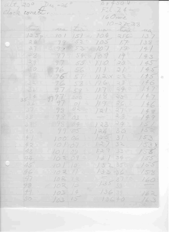 http://jump2.nrao.edu/dbtw-wpd/Textbase/Documents/grantw10271938.pdf