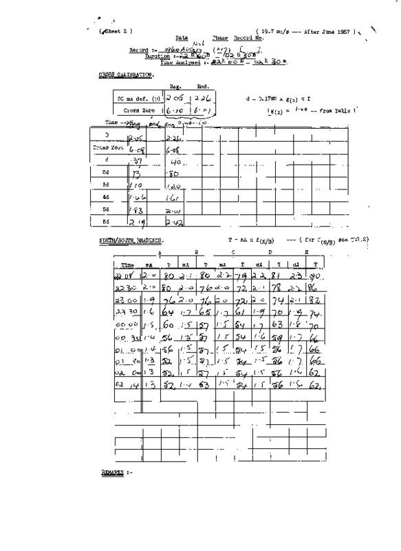 http://jump2.nrao.edu/dbtw-wpd/Textbase/Documents/grrahcs08161960.pdf