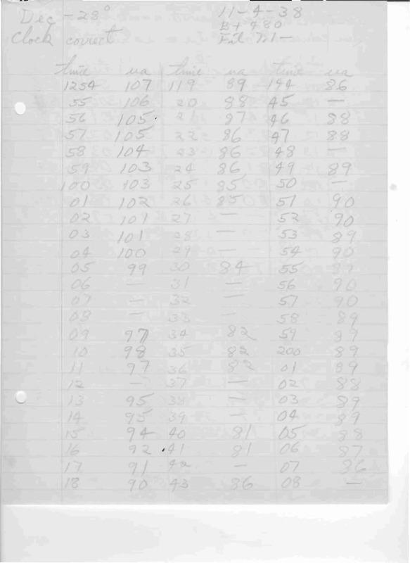 http://jump2.nrao.edu/dbtw-wpd/Textbase/Documents/grantw11041938.pdf