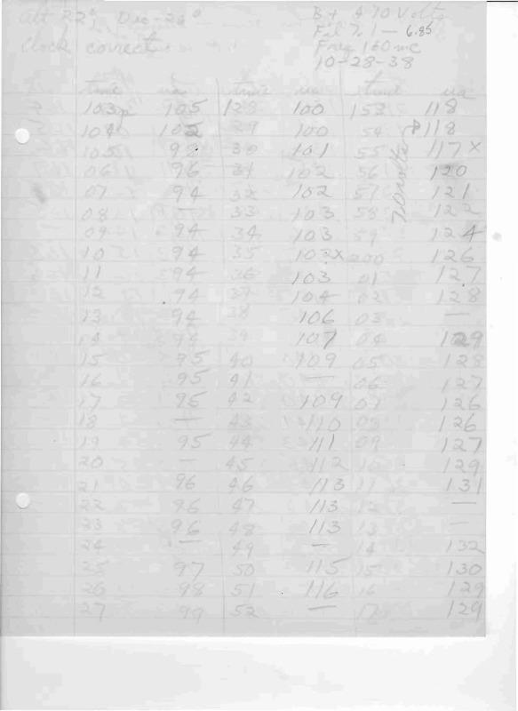 http://jump2.nrao.edu/dbtw-wpd/Textbase/Documents/grantw10281938.pdf