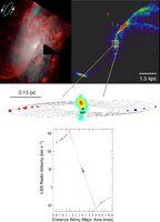 NGC 4258 Massive Black Hole & Accretion Disk