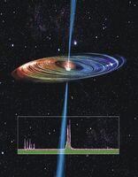 Accretion Disk & Supermassive Black Hole