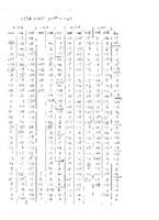 (+17A and +10E) Dec. = -29.6