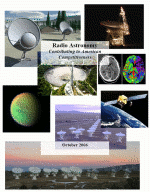 Radio Astronomy Competitiveness