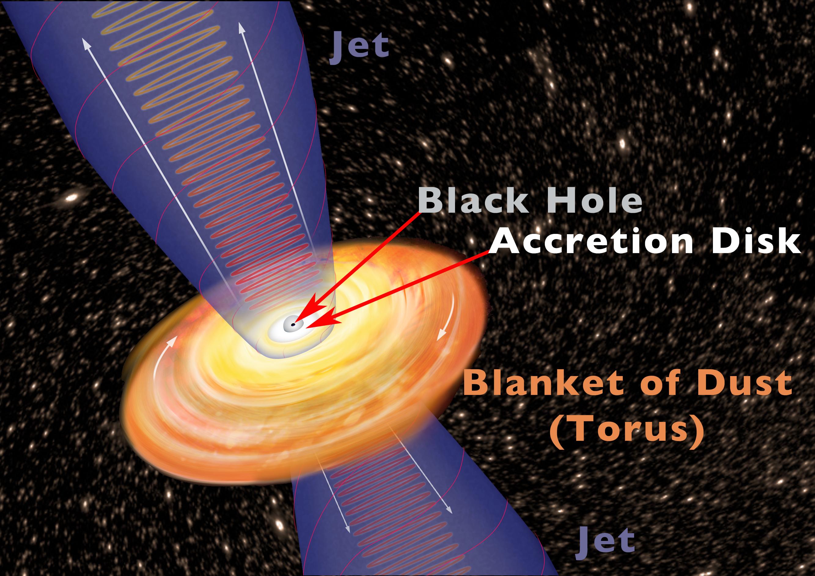 how does a black hole form - photo #29