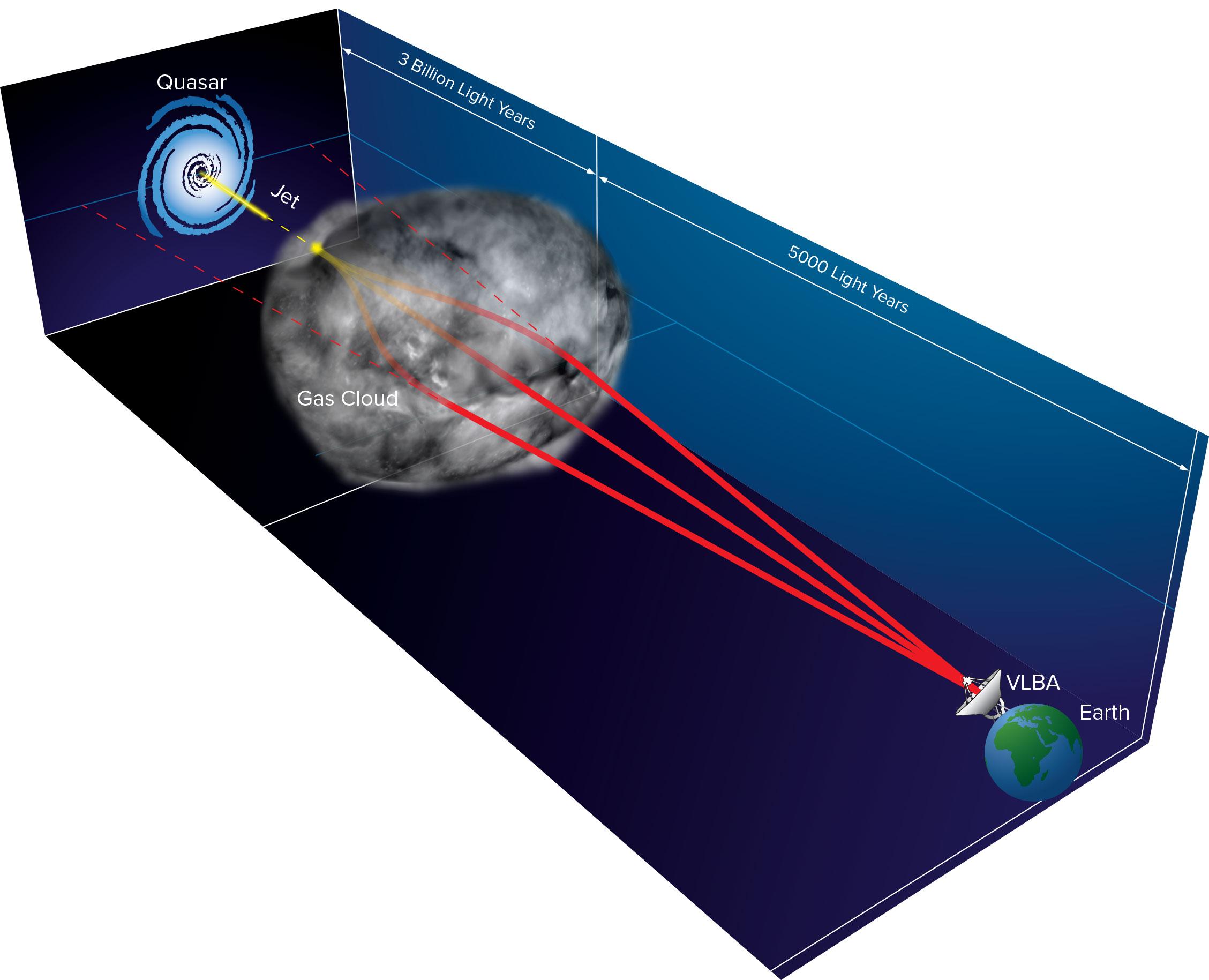 quasar engine diagram wiring diagram All the Galaxies Diagram